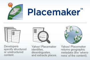 Yahoo! Increasing your whereness with Placemaker